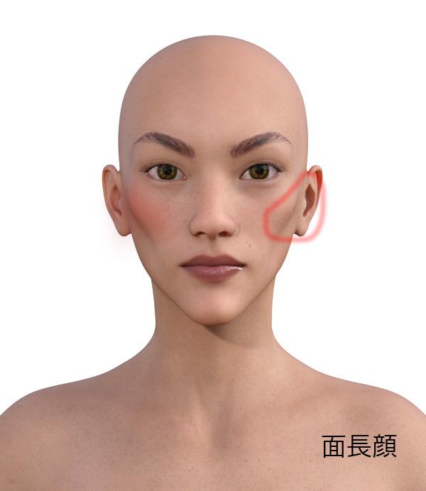 顔型別のメイクの仕方508