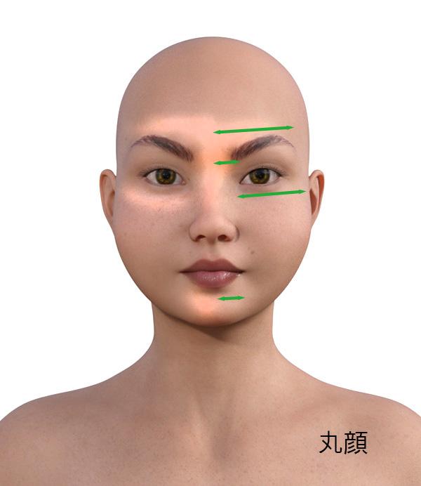 顔型別のメイクの仕方515