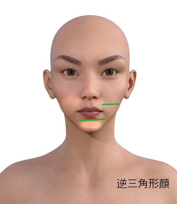 顔型別のメイクの仕方516