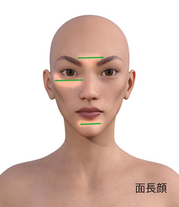 顔型別のメイクの仕方518